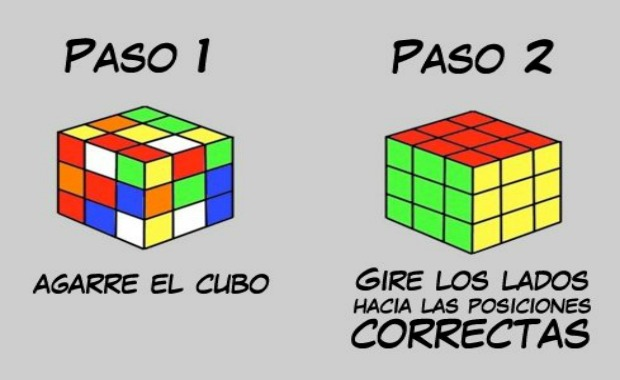 RESOLVER EL PROBLEMA