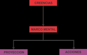CREENCIAS-3