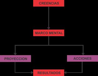 CREENCIAS-4