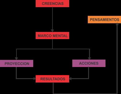 CREENCIAS-5