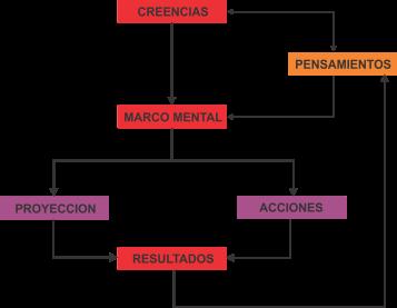 CREENCIAS-6