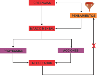 CREENCIAS-8